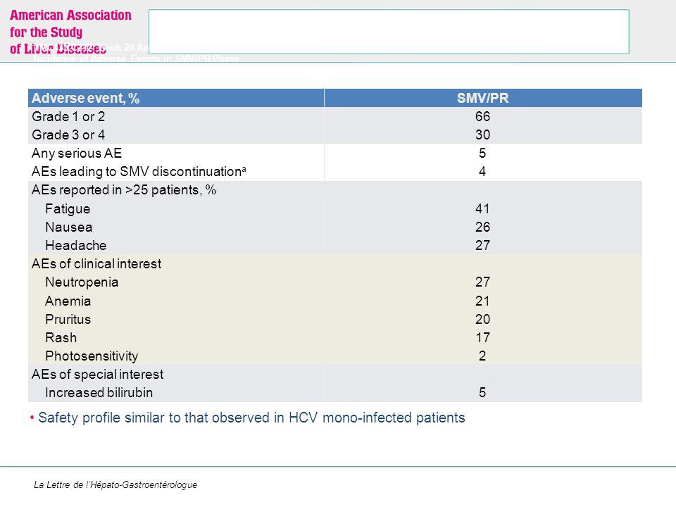 Étude Photon : sofosbuvir + ribavirine chez des patients naïfs VIH (+) [1]